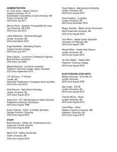 Employee List 2019 March.